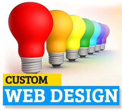 Custom Web Design in Ireland