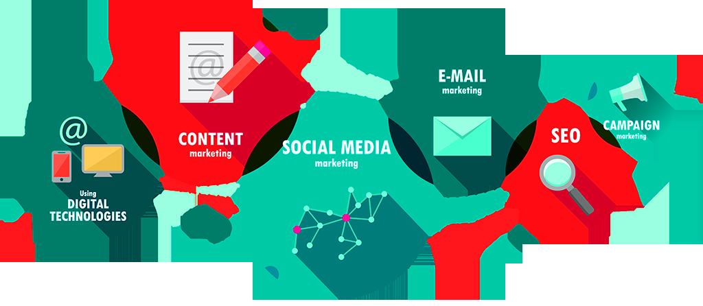 Digital Marketing Agency Services Ireland