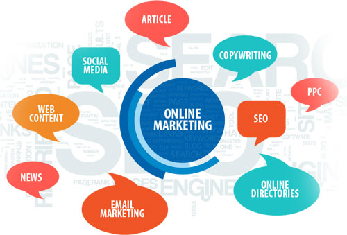 Online Marketing Services Ireland